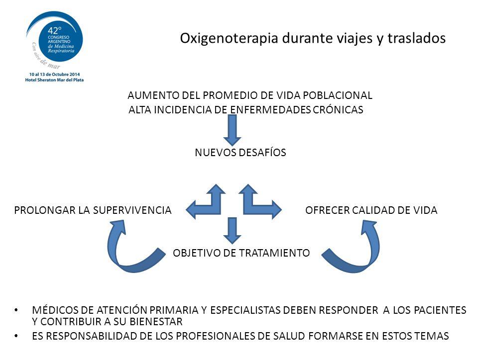 Oxigenoterapia durante viajes y traslados AUMENTO DEL PROMEDIO DE VIDA POBLACIONAL ALTA INCIDENCIA DE ENFERMEDADES CRÓNICAS NUEVOS DESAFÍOS PROLONGAR LA SUPERVIVENCIA OFRECER CALIDAD DE VIDA OBJETIVO DE TRATAMIENTO MÉDICOS DE ATENCIÓN PRIMARIA Y ESPECIALISTAS DEBEN RESPONDER A LOS PACIENTES Y CONTRIBUIR A SU BIENESTAR ES RESPONSABILIDAD DE LOS PROFESIONALES DE SALUD FORMARSE EN ESTOS TEMAS