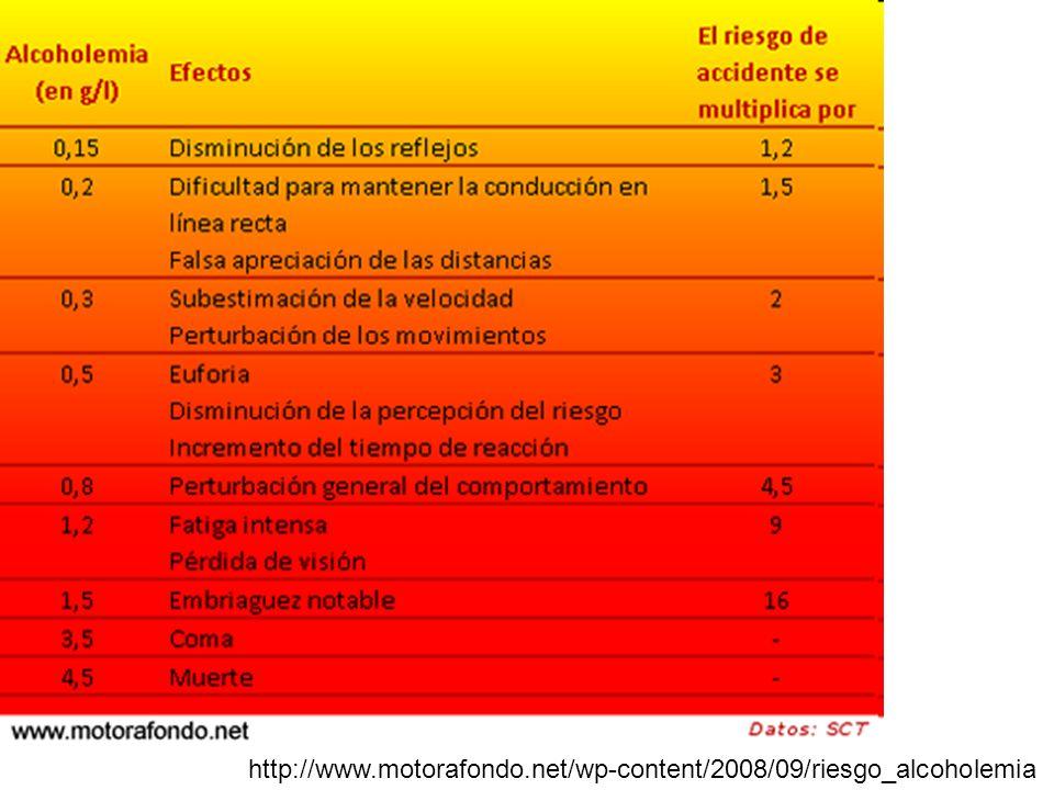 http://www.motorafondo.net/wp-content/2008/09/riesgo_alcoholemia