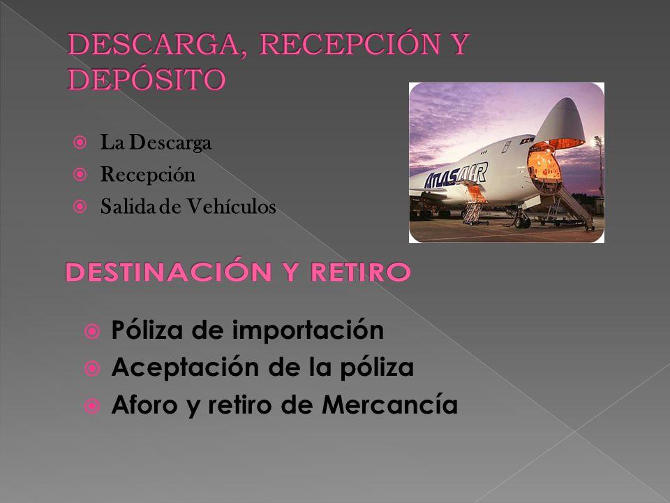  La Descarga  Recepción  Salida de Vehículos  Póliza de importación  Aceptación de la póliza  Aforo y retiro de Mercancía