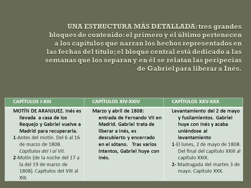 CAPÍTULOS I-XIIICAPÍTULOS XIV-XXIVCAPÍTULOS XXV-XXX MOTÍN DE ARANJUEZ.