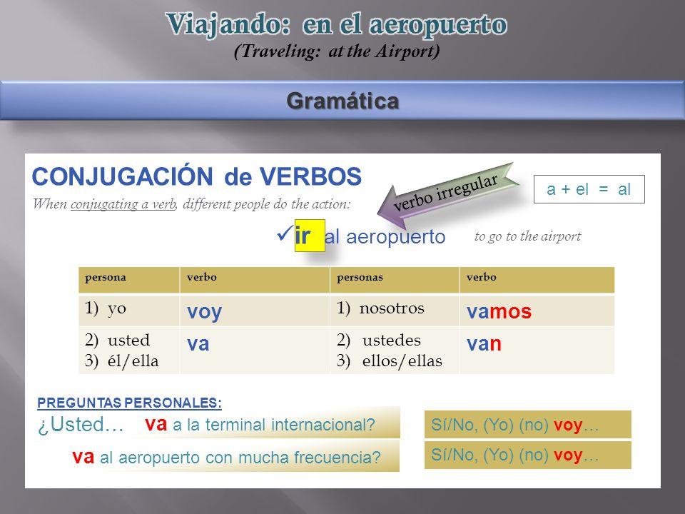 Gramática CONJUGACIÓN de VERBOS When conjugating a verb, different people do the action: to go to the airport va a la terminal internacional.