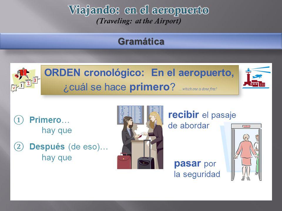 Gramática ① Primero… hay que ② Después (de eso)… hay que ORDEN cronológico: En el aeropuerto, ¿cuál se hace primero .