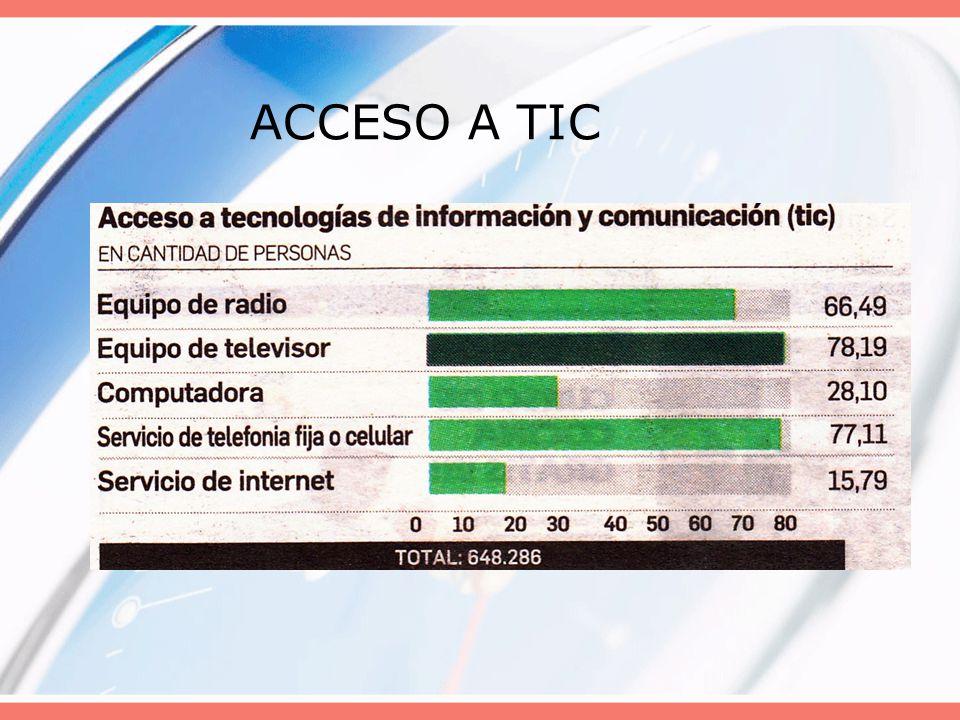 ACCESO A TIC