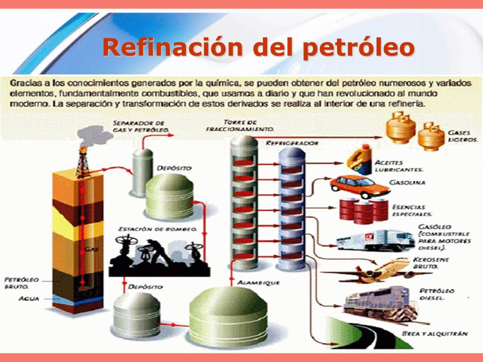 18 Refinación del petróleo
