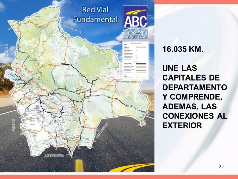 22 16.035 KM. UNE LAS CAPITALES DE DEPARTAMENTO Y COMPRENDE, ADEMAS, LAS CONEXIONES AL EXTERIOR