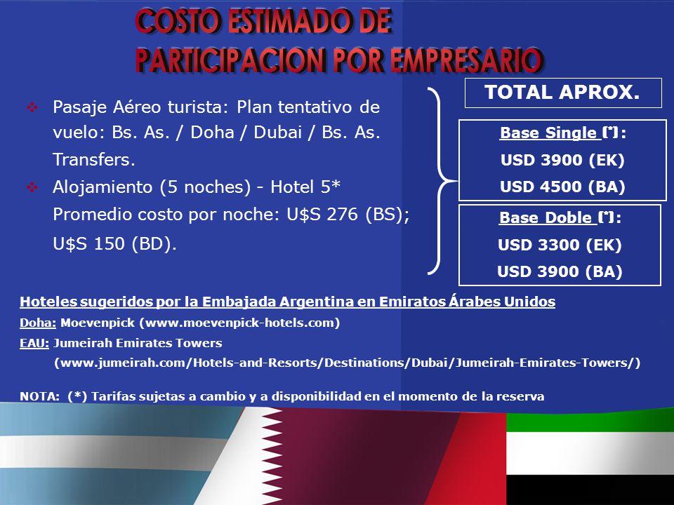  Pasaje Aéreo turista: Plan tentativo de vuelo: Bs.