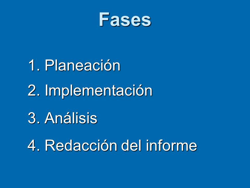 Fases 1. Planeación 2. Implementación 3. Análisis 4. Redacción del informe