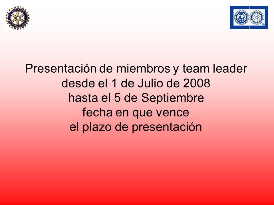 Presentación de miembros y team leader desde el 1 de Julio de 2008 hasta el 5 de Septiembre fecha en que vence el plazo de presentación