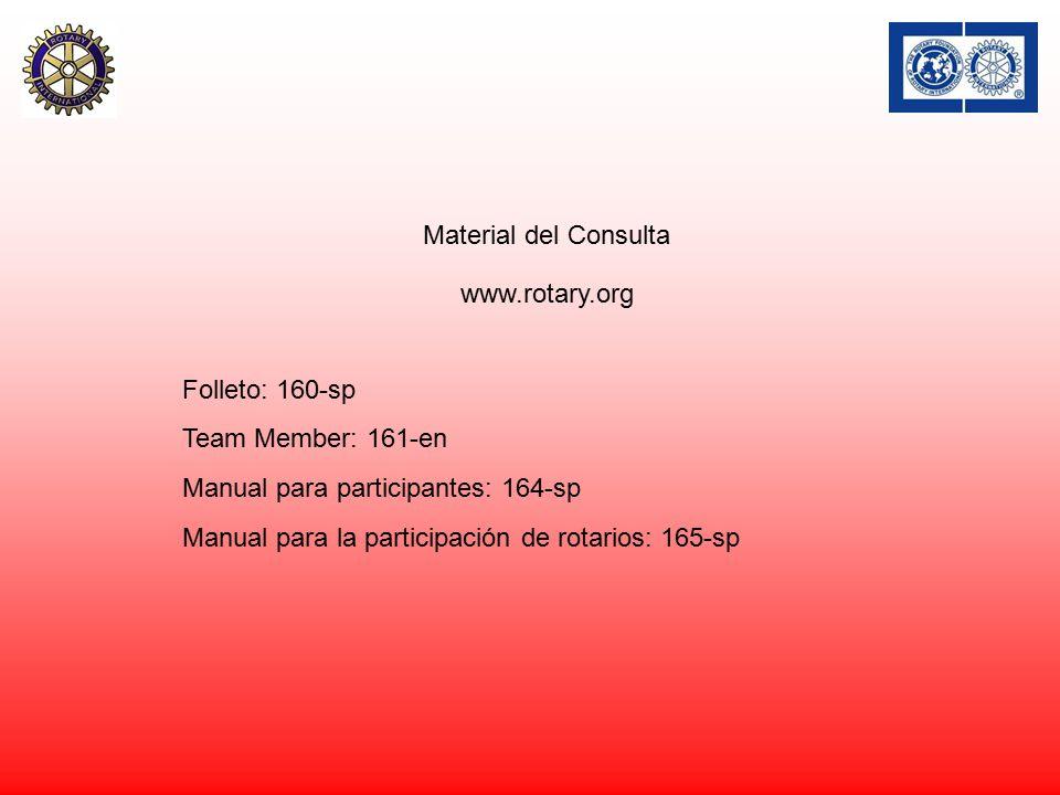 Material del Consulta www.rotary.org Folleto: 160-sp Team Member: 161-en Manual para participantes: 164-sp Manual para la participación de rotarios: 165-sp