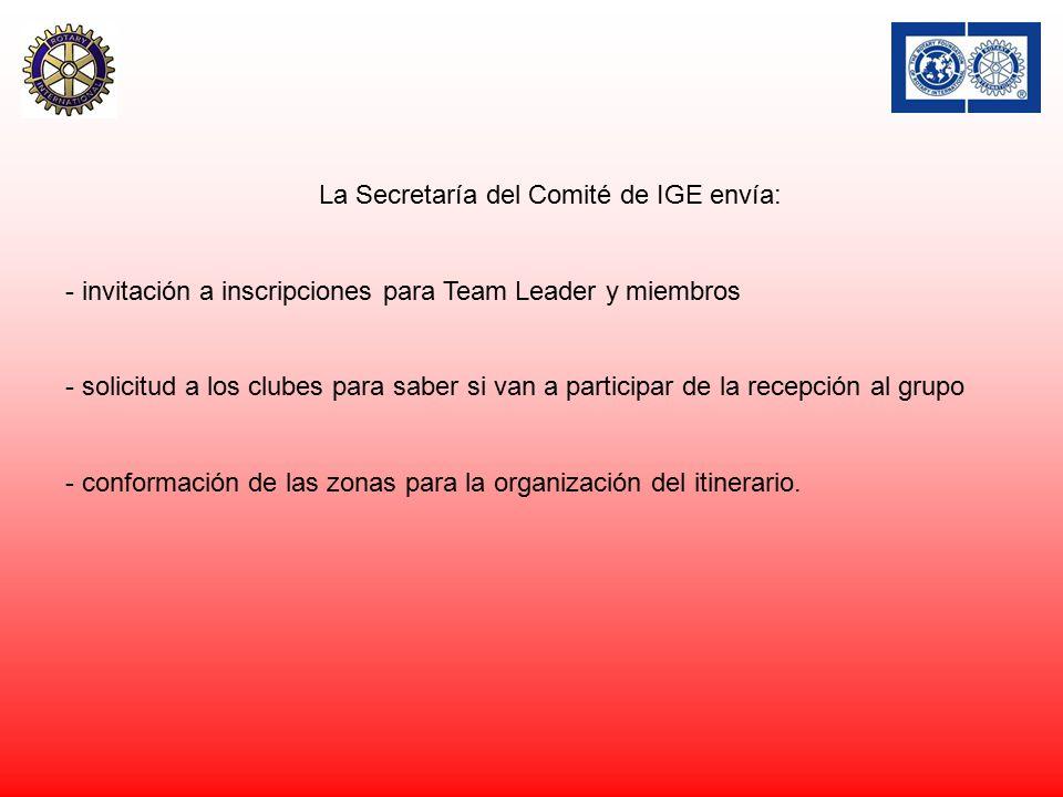 La Secretaría del Comité de IGE envía: - invitación a inscripciones para Team Leader y miembros - solicitud a los clubes para saber si van a participar de la recepción al grupo - conformación de las zonas para la organización del itinerario.