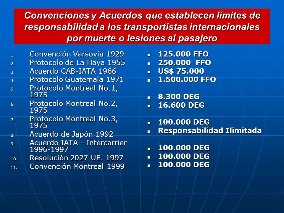 Convenciones y Acuerdos que establecen límites de responsabilidad a los transportistas internacionales por muerte o lesiones al pasajero 1.