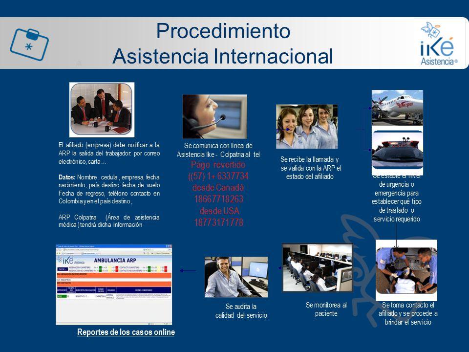 Procedimiento Asistencia Internacional