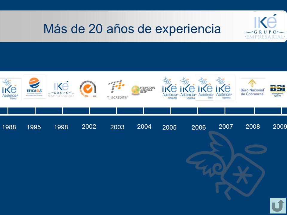 Más de 20 años de experiencia 198819982003 2004 1995 20052006 2007200820092002