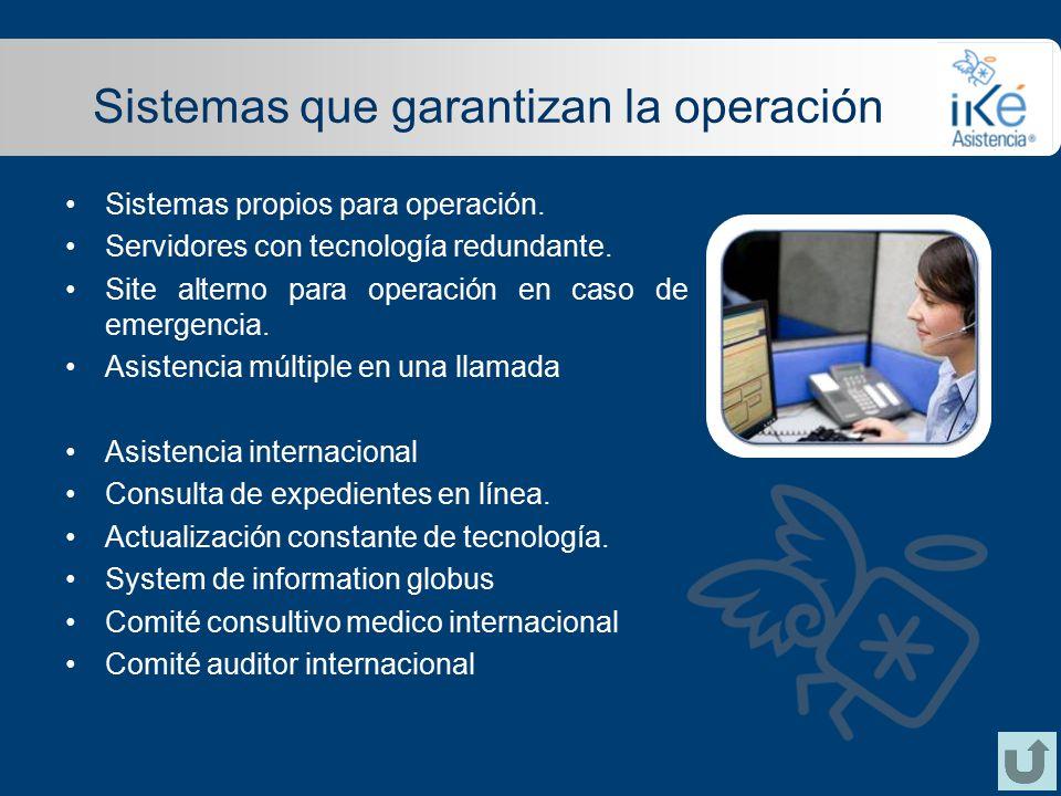 Sistemas que garantizan la operación Sistemas propios para operación.