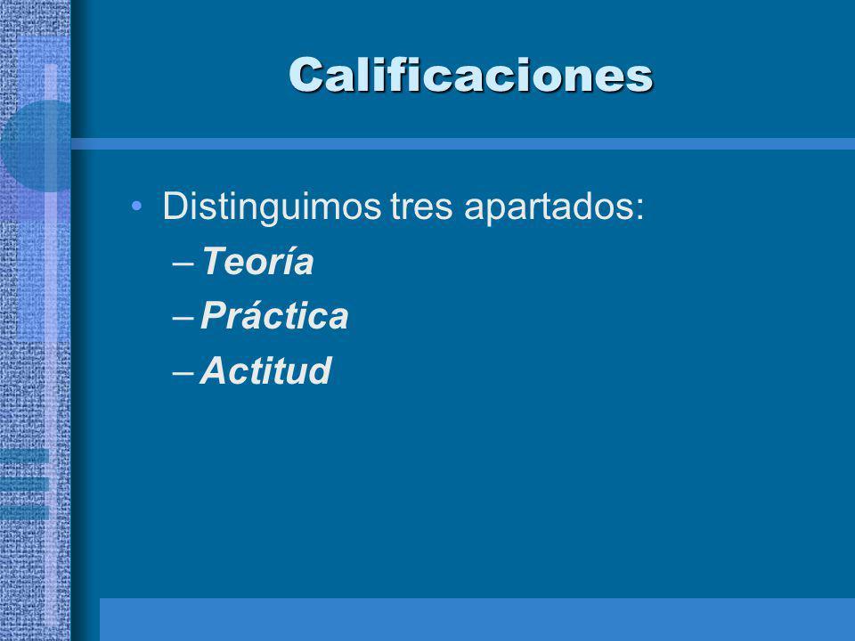 Calificaciones Distinguimos tres apartados: –Teoría –Práctica –Actitud