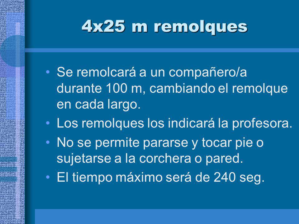 4x25 m remolques Se remolcará a un compañero/a durante 100 m, cambiando el remolque en cada largo.