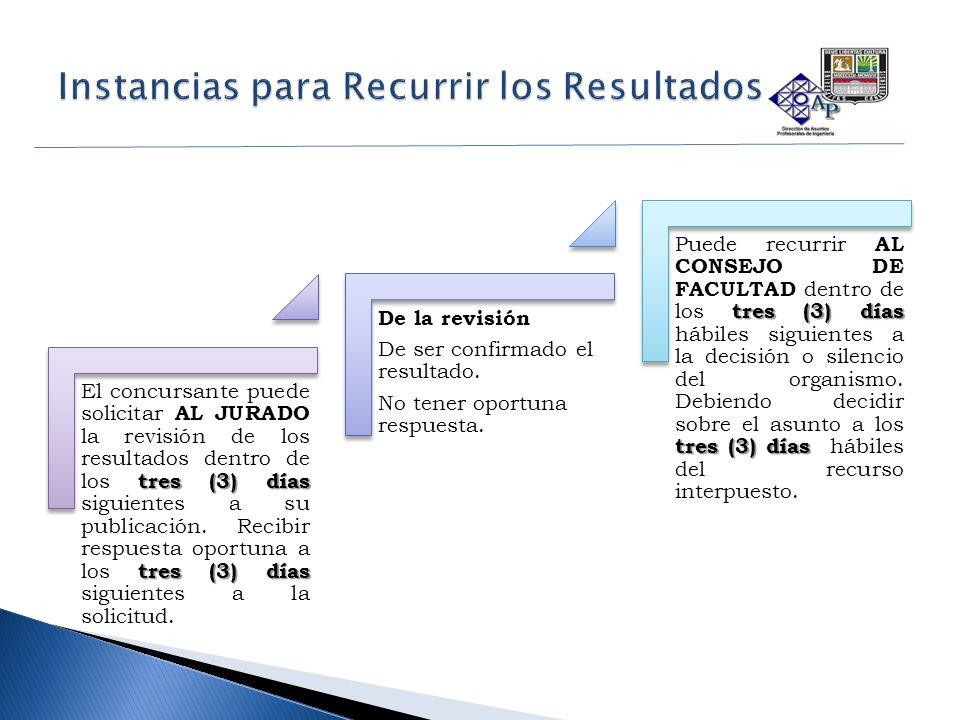 tres (3) días tres (3) días El concursante puede solicitar AL JURADO la revisión de los resultados dentro de los tres (3) días siguientes a su publicación.