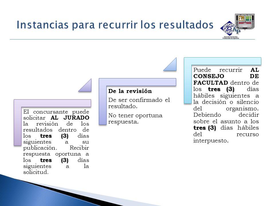 tres (3) tres (3) El concursante puede solicitar AL JURADO la revisión de los resultados dentro de los tres (3) días siguientes a su publicación.