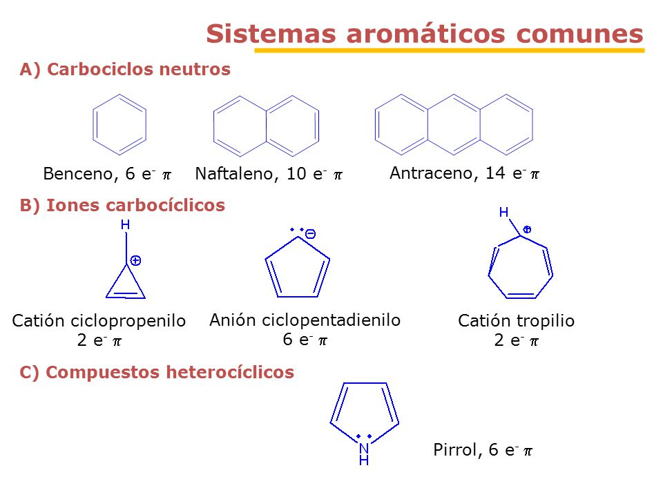 Sistemas aromáticos comunes Naftaleno, 10 e -  A) Carbociclos neutros Antraceno, 14 e -  Benceno, 6 e -  B) Iones carbocíclicos Catión ciclopropenilo 2 e -  Anión ciclopentadienilo 6 e -  Catión tropilio 2 e -  C) Compuestos heterocíclicos Pirrol, 6 e - 