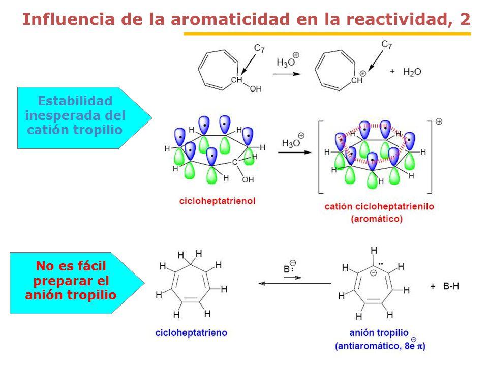 Influencia de la aromaticidad en la reactividad, 2 Estabilidad inesperada del catión tropilio No es fácil preparar el anión tropilio