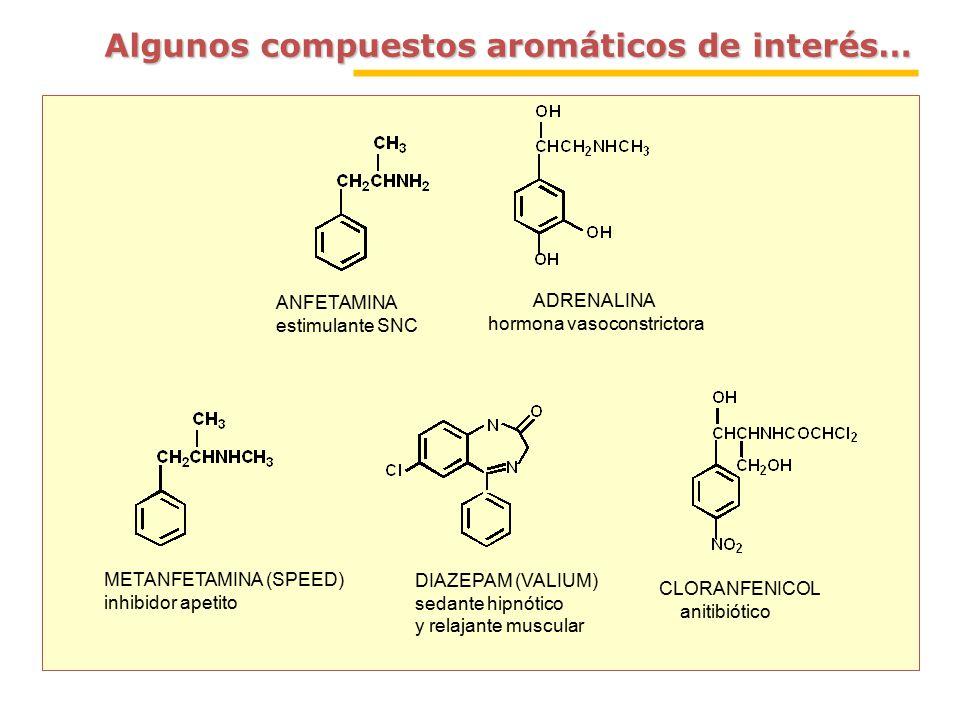 Algunos compuestos aromáticos de interés… ADRENALINA hormona vasoconstrictora ANFETAMINA estimulante SNC CLORANFENICOL anitibiótico DIAZEPAM (VALIUM) sedante hipnótico y relajante muscular METANFETAMINA (SPEED) inhibidor apetito
