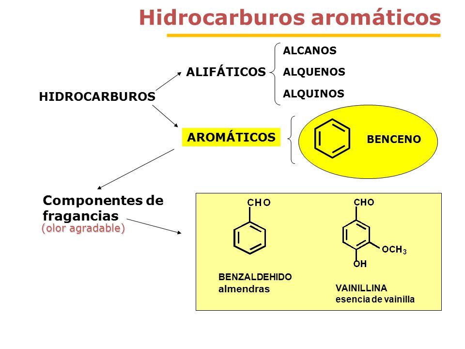 Hidrocarburos aromáticos HIDROCARBUROS ALIFÁTICOS AROMÁTICOS ALCANOS ALQUENOS ALQUINOS Componentes de fragancias BENZALDEHIDO almendras VAINILLINA esencia de vainilla BENCENO (olor agradable)