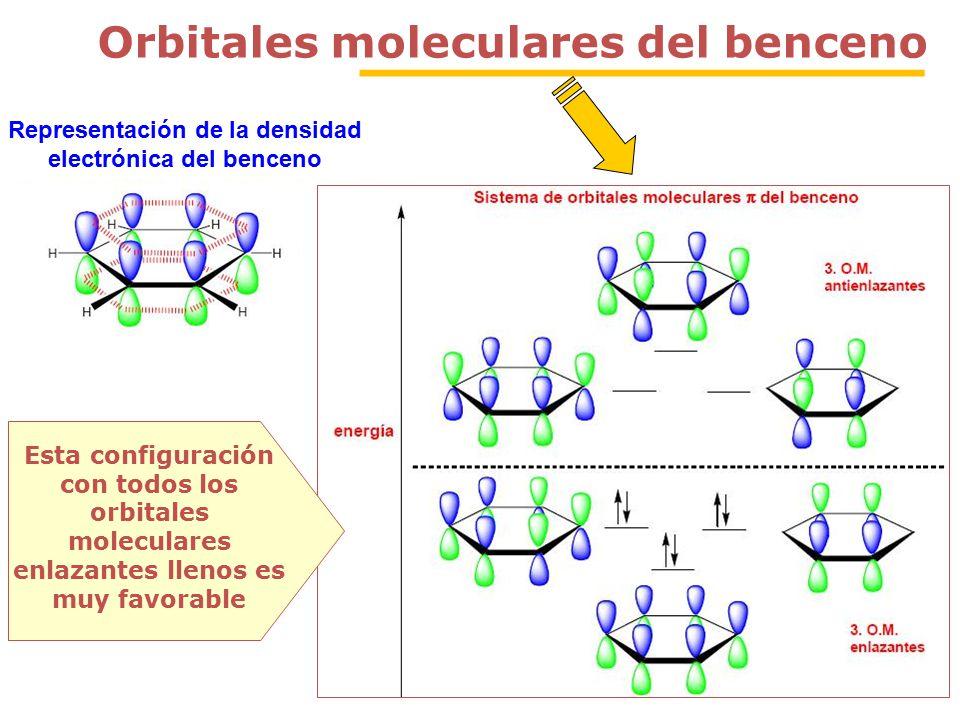 Orbitales moleculares del benceno Representación de la densidad electrónica del benceno Esta configuración con todos los orbitales moleculares enlazantes llenos es muy favorable
