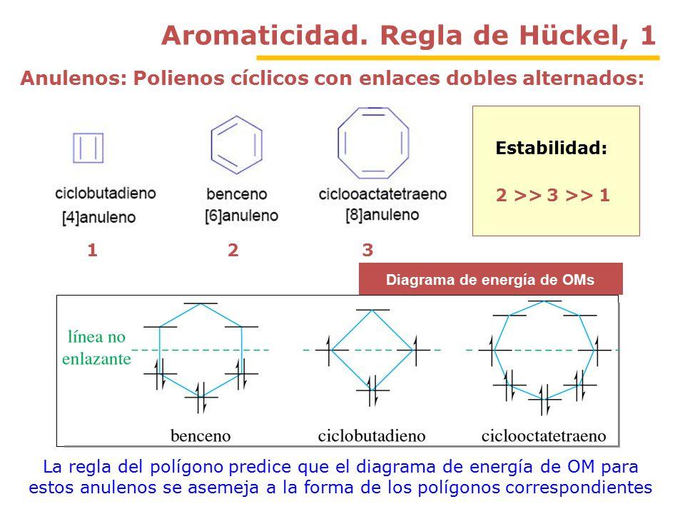 Aromaticidad.