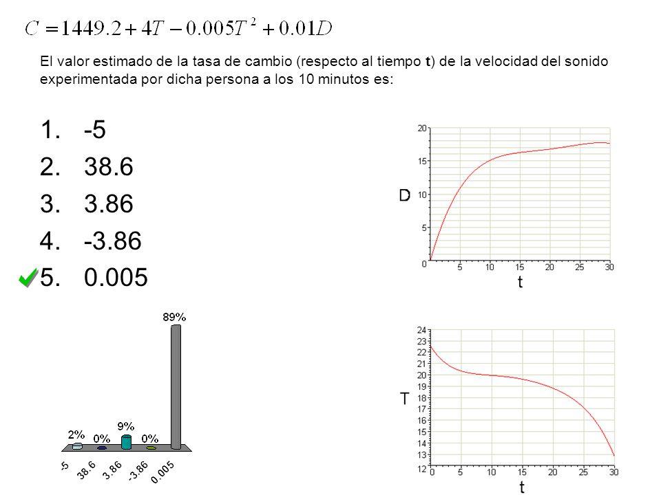 El valor estimado de la tasa de cambio (respecto al tiempo t) de la velocidad del sonido experimentada por dicha persona a los 10 minutos es: 1.-5 2.38.6 3.3.86 4.-3.86 5.0.005