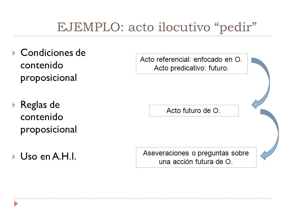 EJEMPLO: acto ilocutivo pedir  Condiciones de contenido proposicional  Reglas de contenido proposicional  Uso en A.H.I.