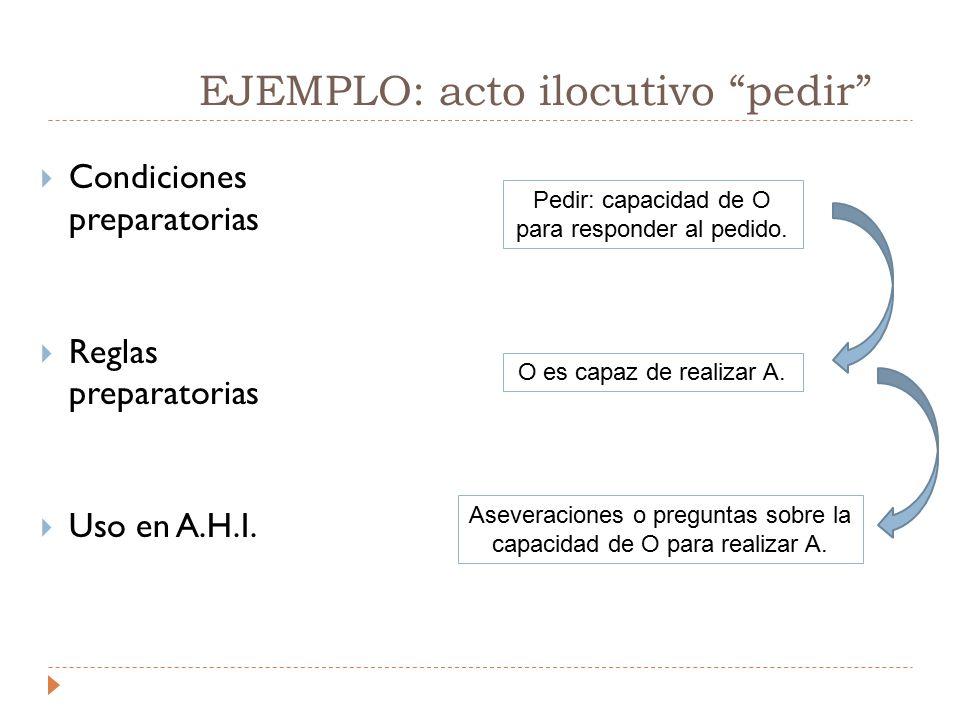 EJEMPLO: acto ilocutivo pedir  Condiciones preparatorias  Reglas preparatorias  Uso en A.H.I.