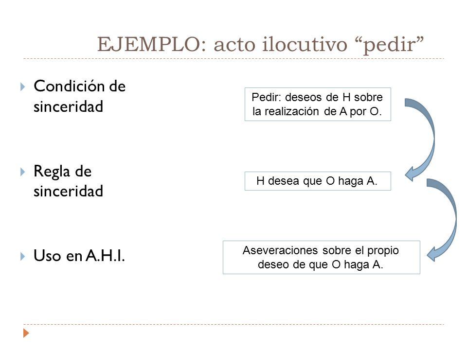 EJEMPLO: acto ilocutivo pedir  Condición de sinceridad  Regla de sinceridad  Uso en A.H.I.