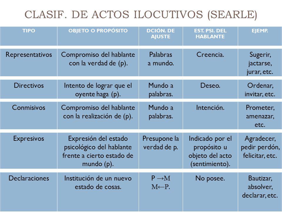 CLASIF. DE ACTOS ILOCUTIVOS (SEARLE) TIPOOBJETO O PROPÓSITODCIÓN.