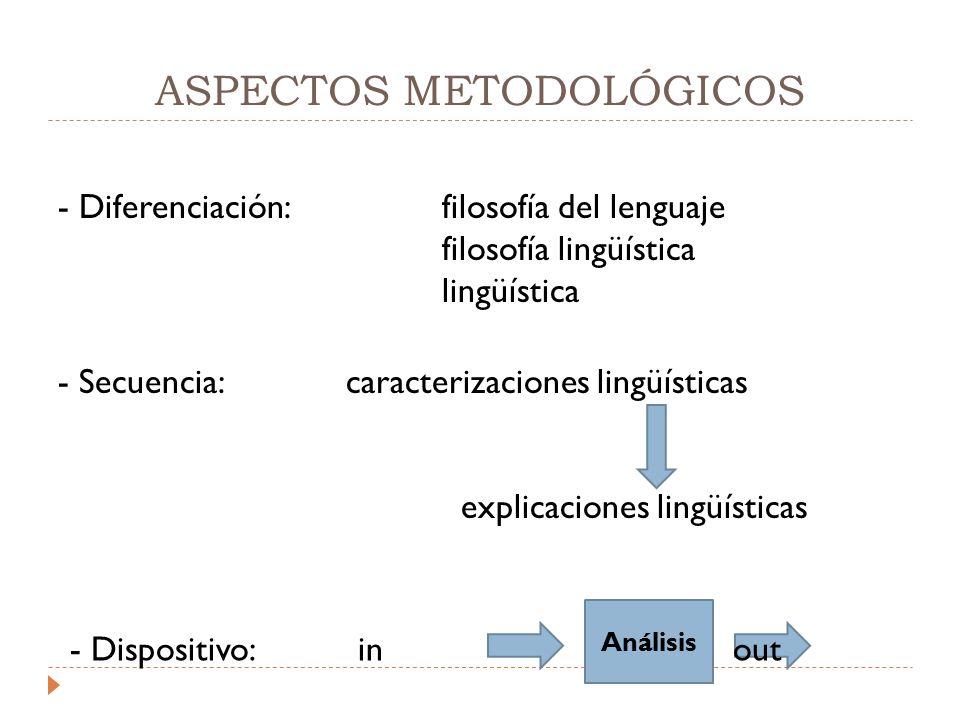 ASPECTOS METODOLÓGICOS - Diferenciación:filosofía del lenguaje filosofía lingüística lingüística - Secuencia:caracterizaciones lingüísticas explicaciones lingüísticas Análisis - Dispositivo:in out