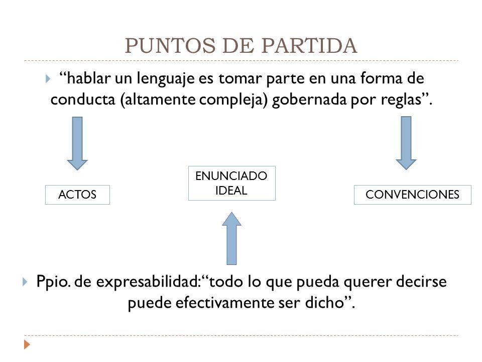 PUNTOS DE PARTIDA  hablar un lenguaje es tomar parte en una forma de conducta (altamente compleja) gobernada por reglas .