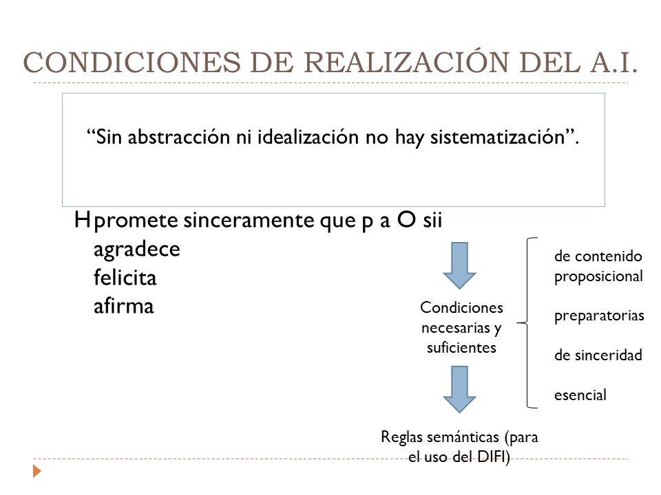 CONDICIONES DE REALIZACIÓN DEL A.I.