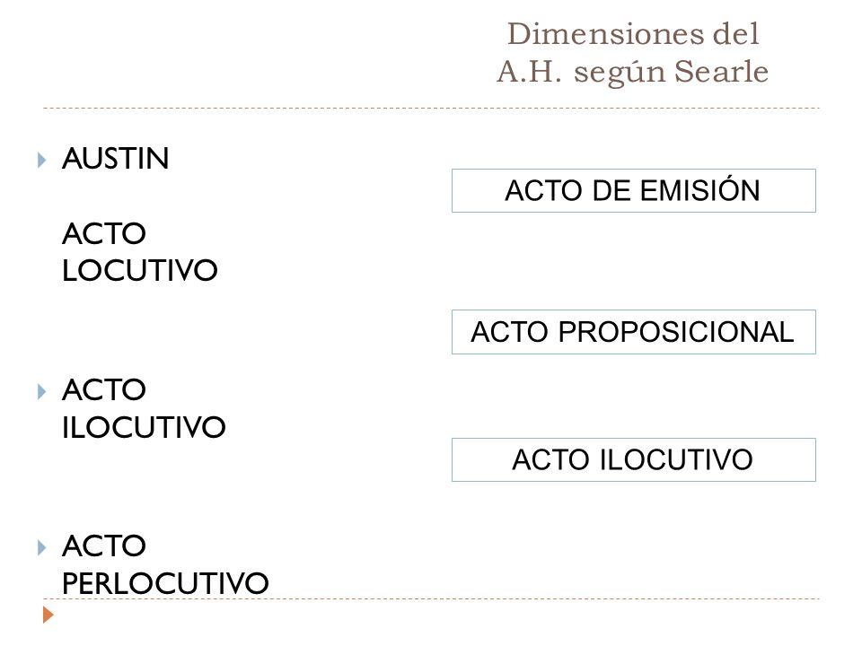 Dimensiones del A.H.