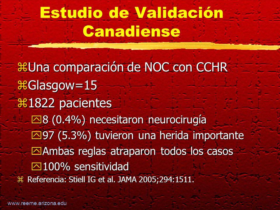 www.reeme.arizona.edu Estudio de Validación Canadiense zUna comparación de NOC con CCHR zGlasgow=15 z1822 pacientes y8 (0.4%) necesitaron neurocirugía y97 (5.3%) tuvieron una herida importante yAmbas reglas atraparon todos los casos y100% sensitividad zReferencia: Stiell IG et al.