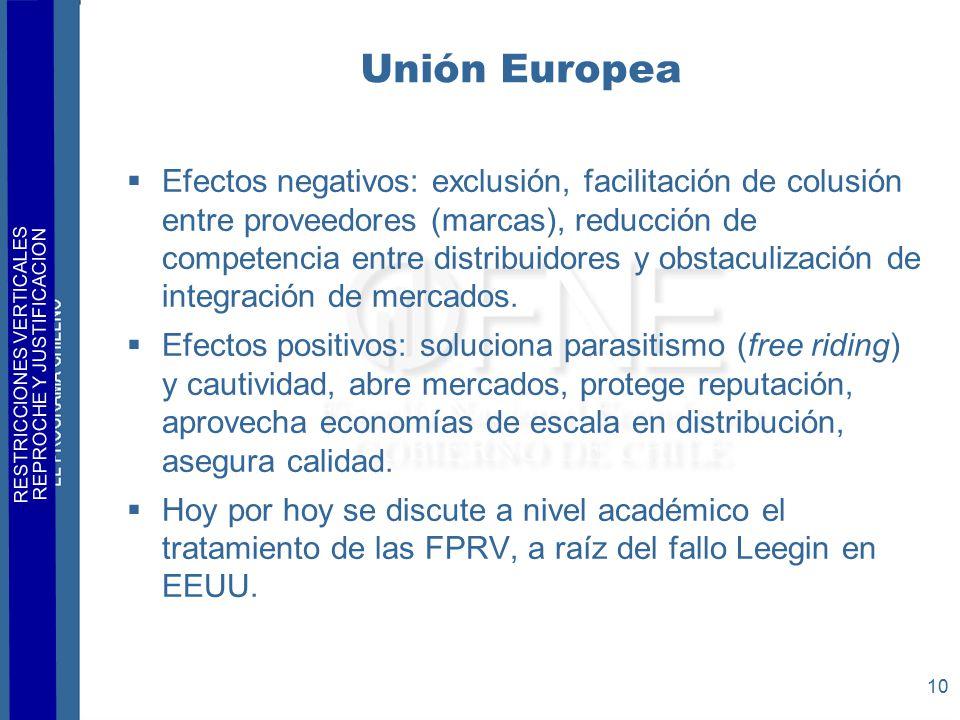 RESTRICCIONES VERTICALES REPROCHE Y JUSTIFICACION 10 Unión Europea  Efectos negativos: exclusión, facilitación de colusión entre proveedores (marcas), reducción de competencia entre distribuidores y obstaculización de integración de mercados.