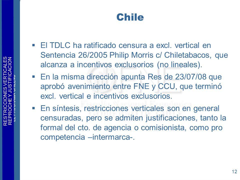 RESTRICCIONES VERTICALES REPROCHE Y JUSTIFICACION 12 Chile  El TDLC ha ratificado censura a excl.