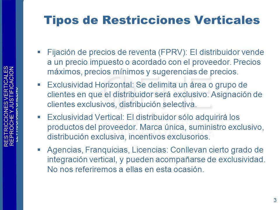 RESTRICCIONES VERTICALES REPROCHE Y JUSTIFICACION 3 Tipos de Restricciones Verticales  Fijación de precios de reventa (FPRV): El distribuidor vende a un precio impuesto o acordado con el proveedor.