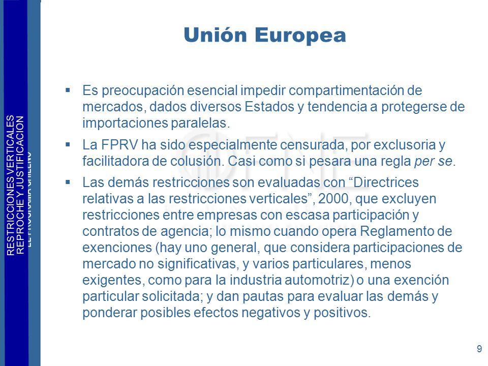 RESTRICCIONES VERTICALES REPROCHE Y JUSTIFICACION 9 Unión Europea  Es preocupación esencial impedir compartimentación de mercados, dados diversos Estados y tendencia a protegerse de importaciones paralelas.
