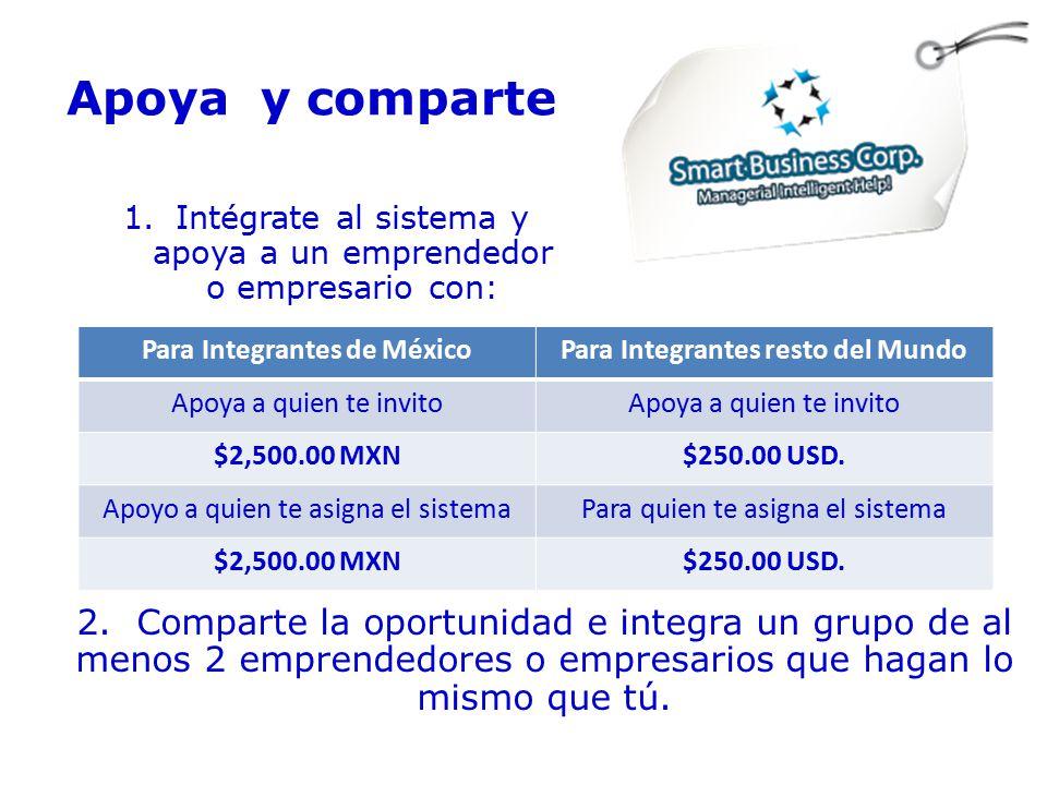 Apoya y comparte 1.Intégrate al sistema y apoya a un emprendedor o empresario con: 2.