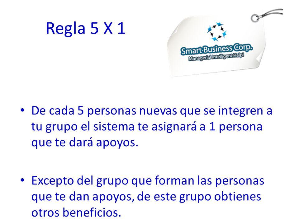 Regla 5 X 1 De cada 5 personas nuevas que se integren a tu grupo el sistema te asignará a 1 persona que te dará apoyos.