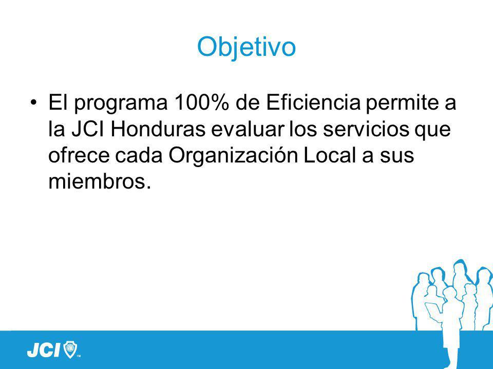 Objetivo El programa 100% de Eficiencia permite a la JCI Honduras evaluar los servicios que ofrece cada Organización Local a sus miembros.