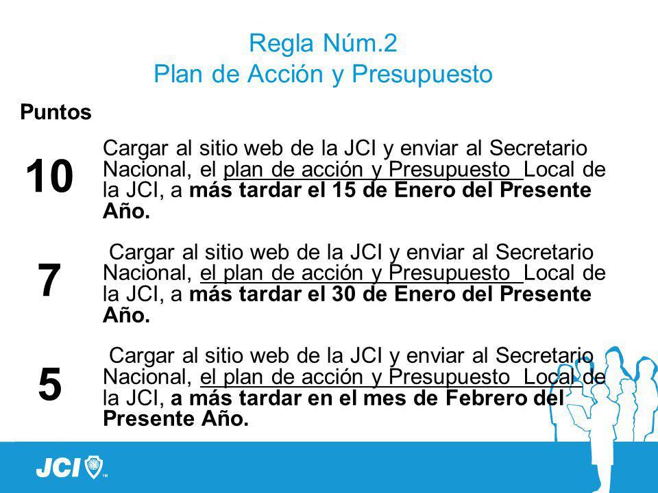 Regla Núm.2 Plan de Acción y Presupuesto Puntos 10 7 5 Cargar al sitio web de la JCI y enviar al Secretario Nacional, el plan de acción y Presupuesto Local de la JCI, a más tardar el 15 de Enero del Presente Año.
