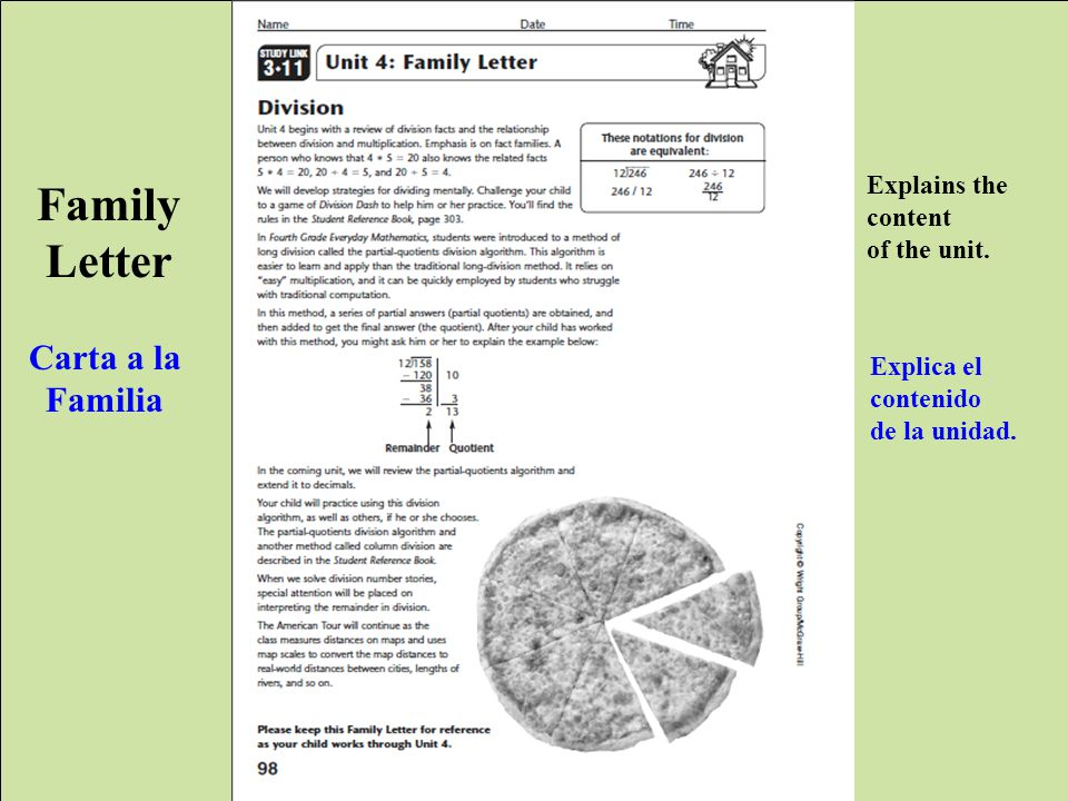 WCCUSD Translation by ELS jg/lo FL1 Family Letter Carta a la Familia Explains the content of the unit.