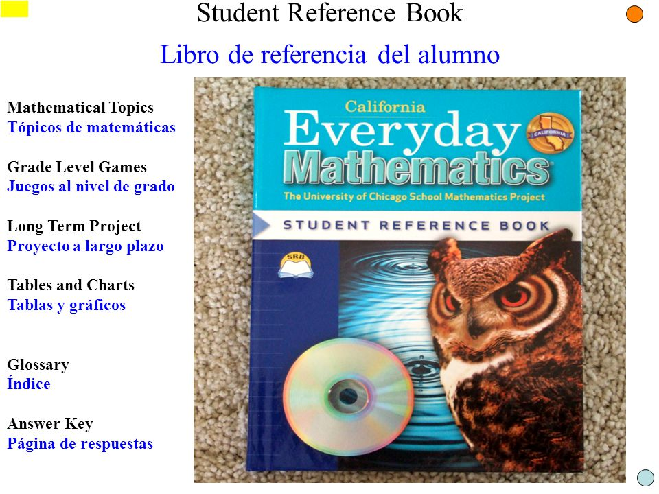 WCCUSD Translation by ELS jg/lo Student Reference Book Libro de referencia del alumno Mathematical Topics Tópicos de matemáticas Grade Level Games Juegos al nivel de grado Long Term Project Proyecto a largo plazo Tables and Charts Tablas y gráficos Glossary Índice Answer Key Página de respuestas