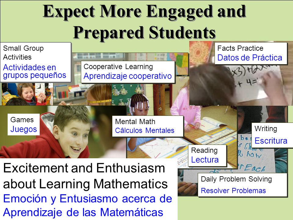 WCCUSD Translation by ELS jg/lo Reading Lectura Reading Lectura Writing Escritura Writing Escritura Daily Problem Solving Resolver Problemas Daily Problem Solving Resolver Problemas Excitement and Enthusiasm about Learning Mathematics Emoción y Entusiasmo acerca de Aprendizaje de las Matemáticas Games Juegos Mental Math Câlculos Mentales Mental Math Câlculos Mentales Facts Practice Datos de Práctica Facts Practice Datos de Práctica Expect More Engaged and Prepared Students Small Group Activities Actividades en grupos pequeños Small Group Activities Actividades en grupos pequeños Cooperative Learning Aprendizaje cooperativo Cooperative Learning Aprendizaje cooperativo