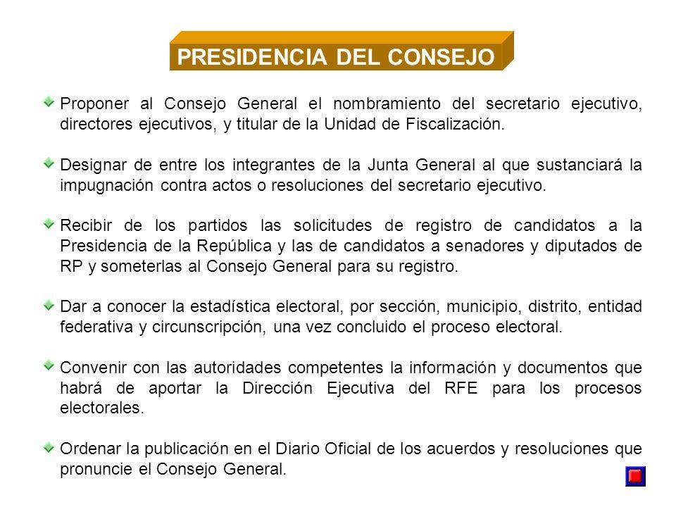 PRESIDENCIA DEL CONSEJO Proponer al Consejo General el nombramiento del secretario ejecutivo, directores ejecutivos, y titular de la Unidad de Fiscalización.